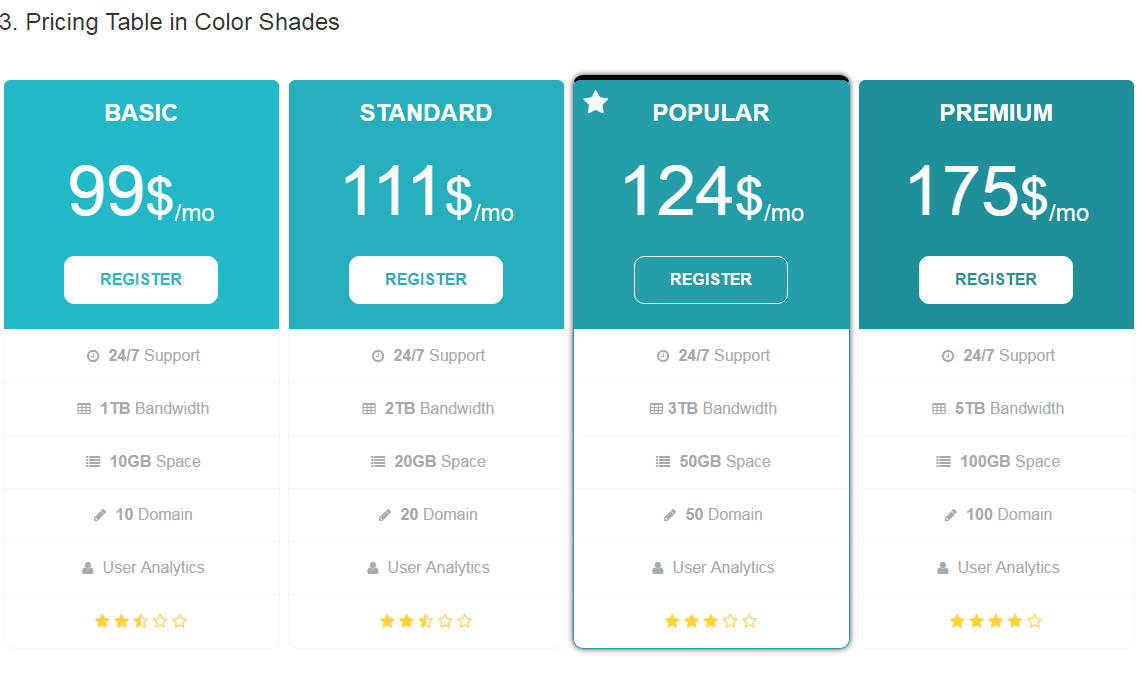 Amazing pure html css pricing tables by jthemes codecanyon for Table design html5
