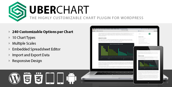 UberChart - WordPress Chart Plugin - CodeCanyon Item for Sale