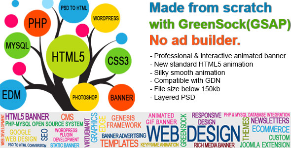 Web Business HTML5 Ad Banners with GreenSock - CodeCanyon Item for Sale
