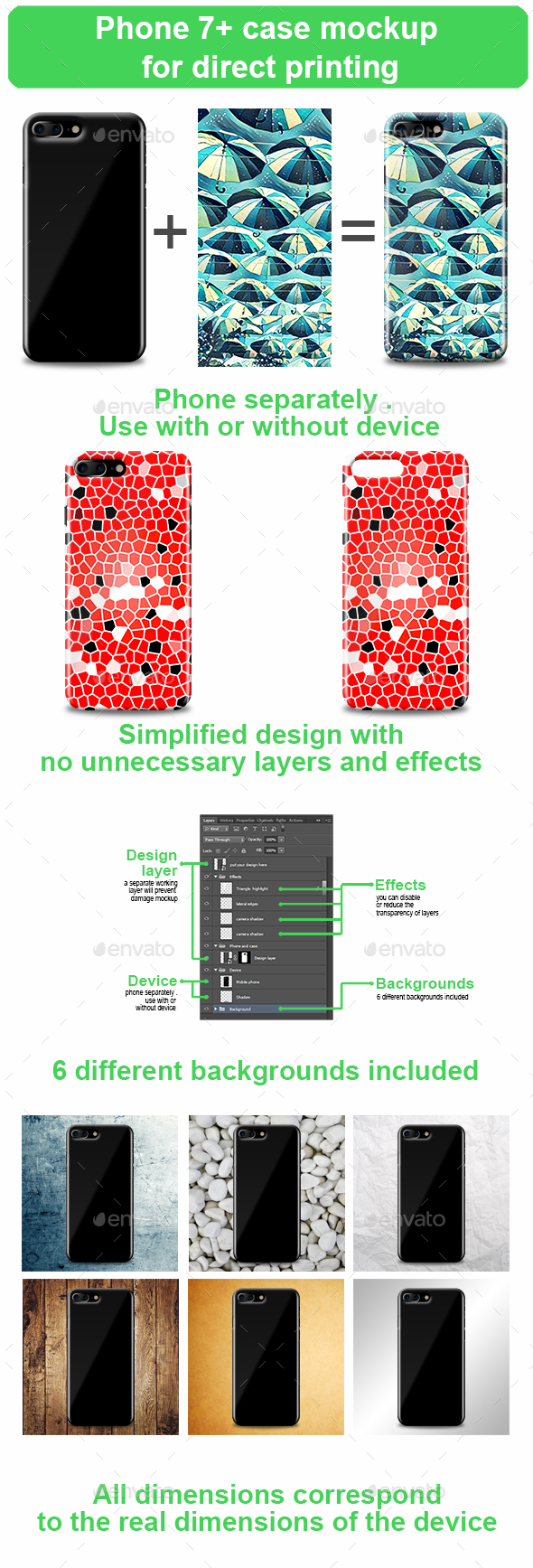 Phone 7 plus Case Mockup for Direct Printing - Miscellaneous Print