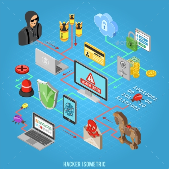 Internet Security Isometric Concept - Computers Technology
