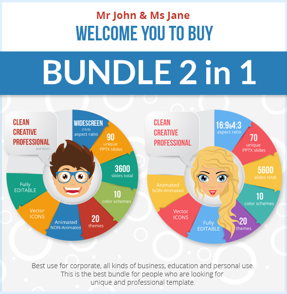 Business Plan Bundle Mr John & Ms Jane - PowerPoint Templates Presentation Templates