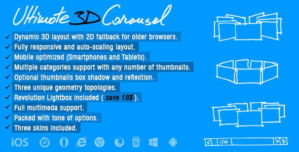 Ultimate 3D Carousel - CodeCanyon Item for Sale