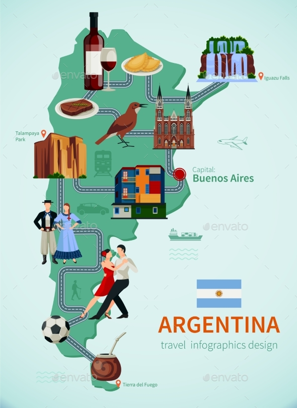 Argentina Tourists Attractions Map Flat Poster - Travel Conceptual