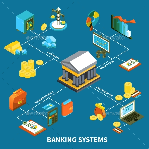 Banking Systems Icons Isometric Composition - Decorative Vectors