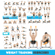 Dumbbell Exercises and Workouts Weight Training - GraphicRiver Item for Sale
