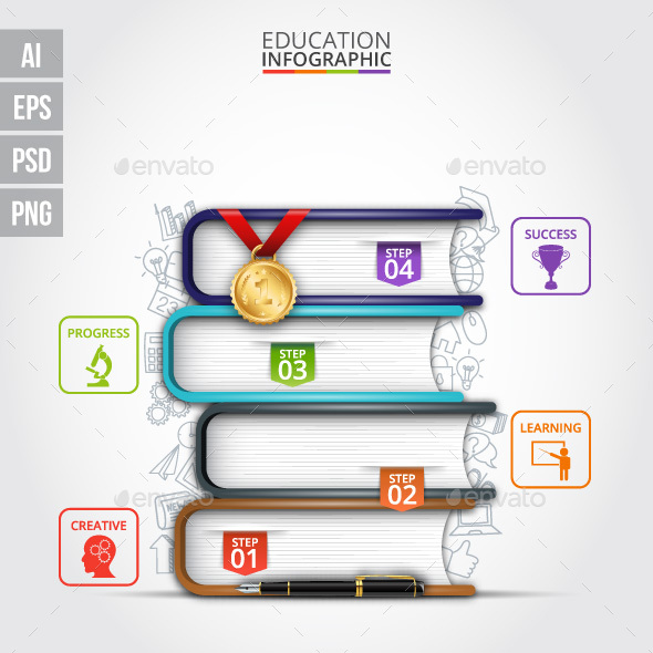Books step education infographics. - Infographics