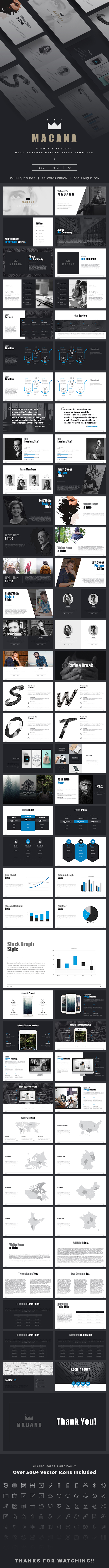 Powerpoint - Business PowerPoint Templates