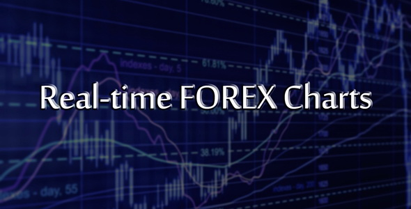 Forex Quotes Glamorous Realtime Forex Charts For WordPressfinancialtechnology