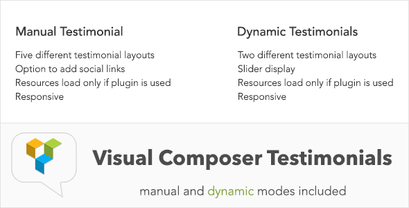 Visual Composer Testimonials - CodeCanyon Item for Sale