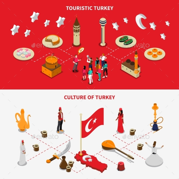 Turkish  Culture 2 Isometric Touristic Banners - Travel Conceptual