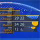 World Weather Forecasts - VideoHive Item for Sale