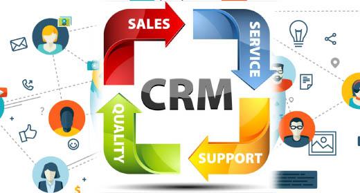 CRM (müşteri ilişkileri yönetimi)