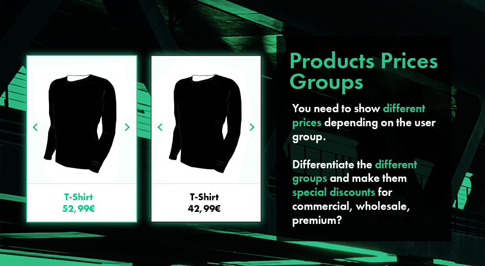 Product Prices Groups