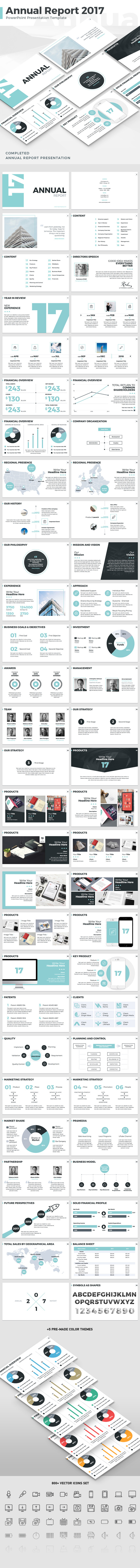 Annual Report 2017 - PowerPoint Template - PowerPoint Templates Presentation Templates