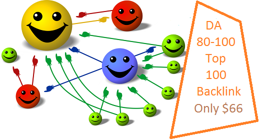 Do Manually Backlink Be Perfect Everytime