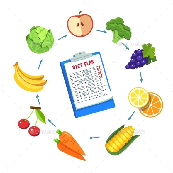 Diet Plan Schedule - Food Objects