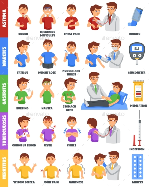 Illnesses And Medication Poster - Health/Medicine Conceptual