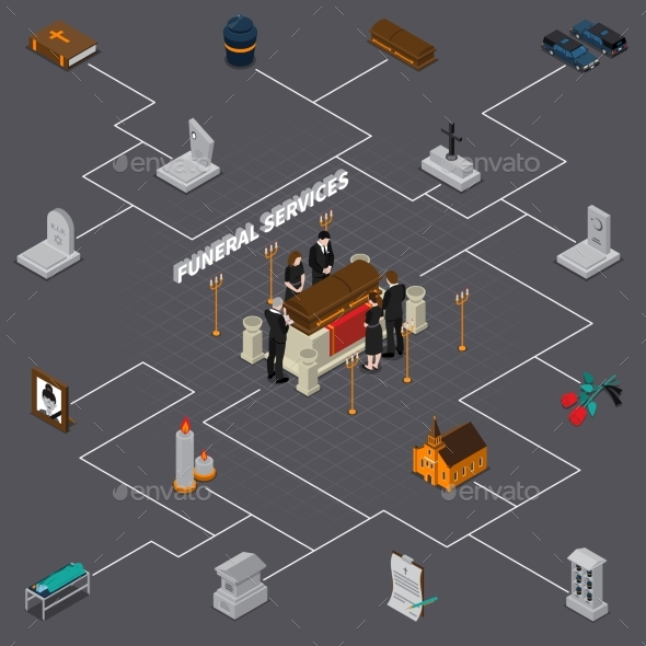 Funeral Services Isometric Flowchart - People Characters