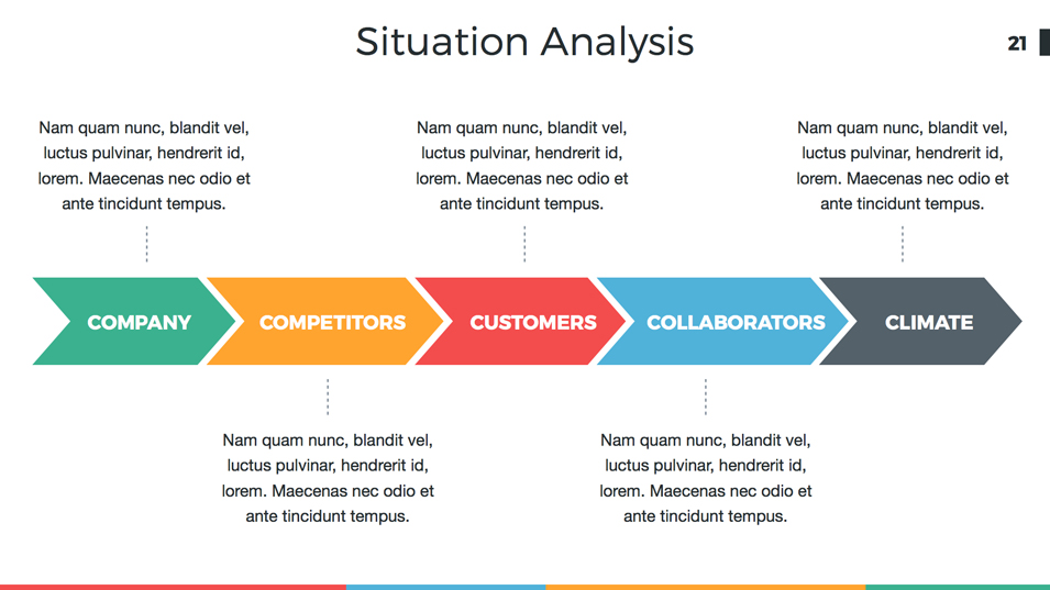 situational analysis easton sports Definition of situation analysis: a systematic collection and evaluation of past and present economical, political, social, and technological data, aimed at (1.