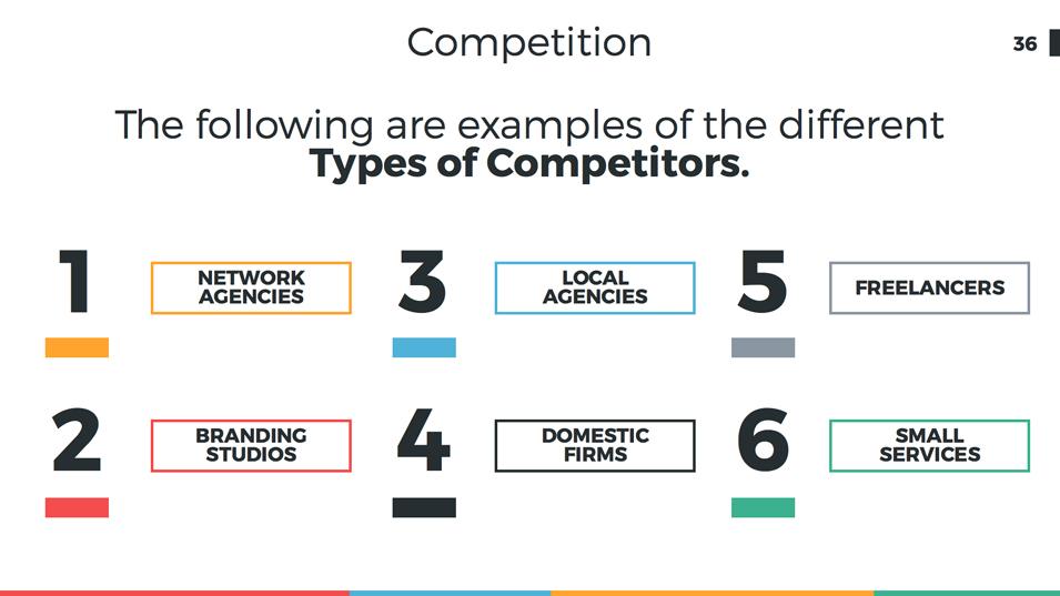 sample marketing plan ppt presentation