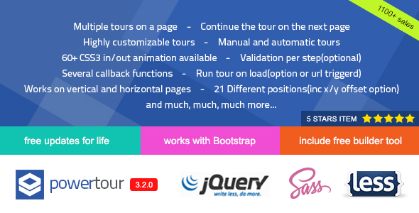 Power Tour - Powerful Creative jQuery Tour Plugin - CodeCanyon Item for Sale