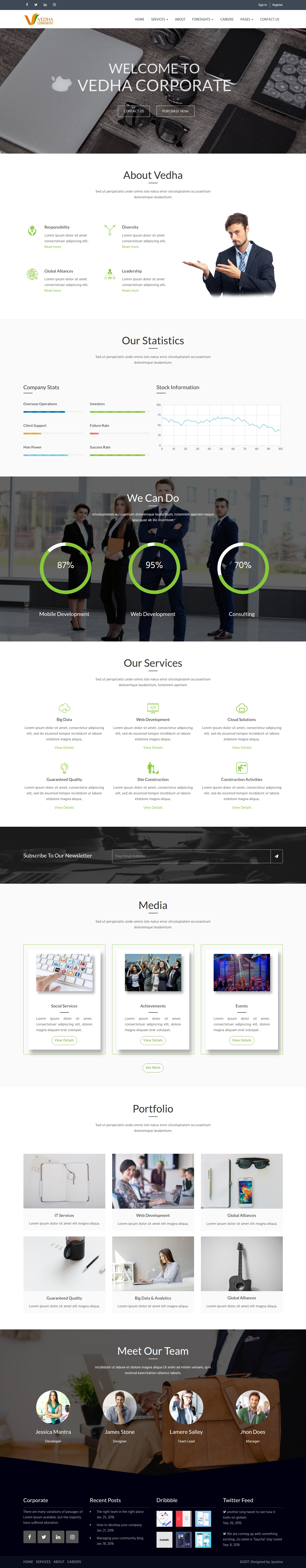 Vedha corporate html template by jyostna themeforest vedha corporate html template flashek Images
