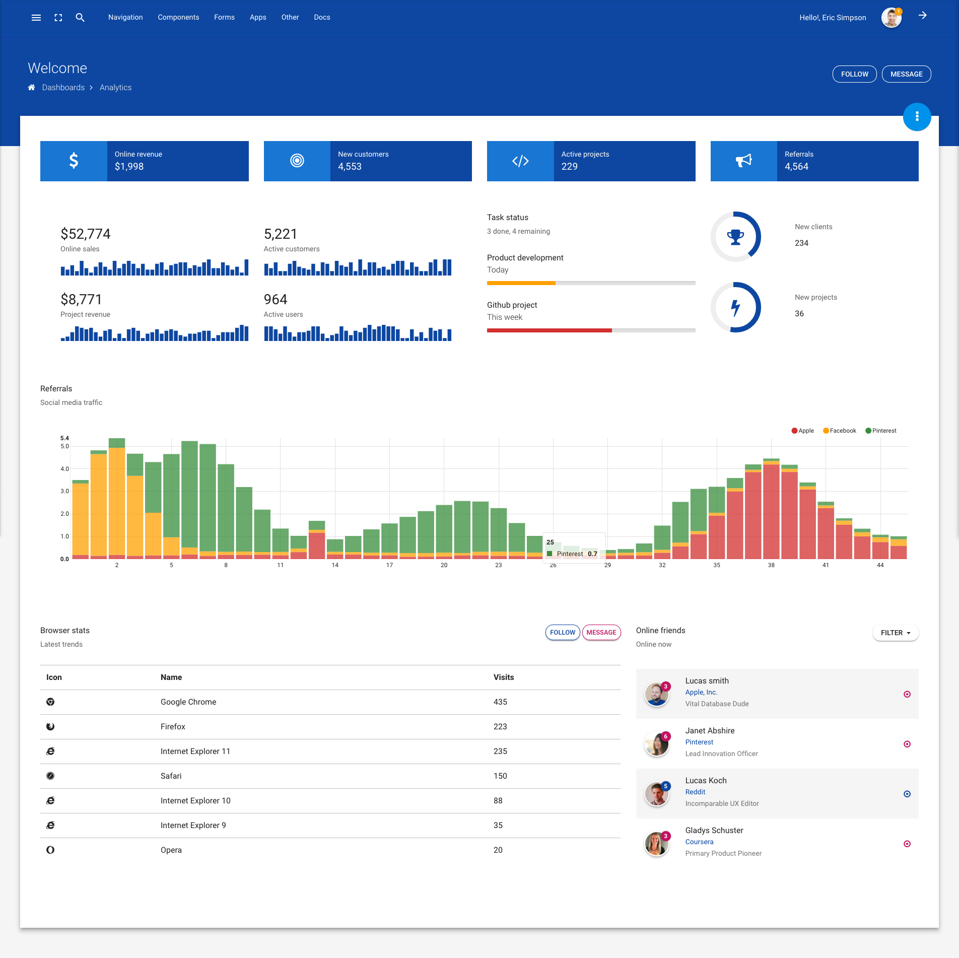 Peak Material Design Bootstrap 4 Admin Template By Batchthemes