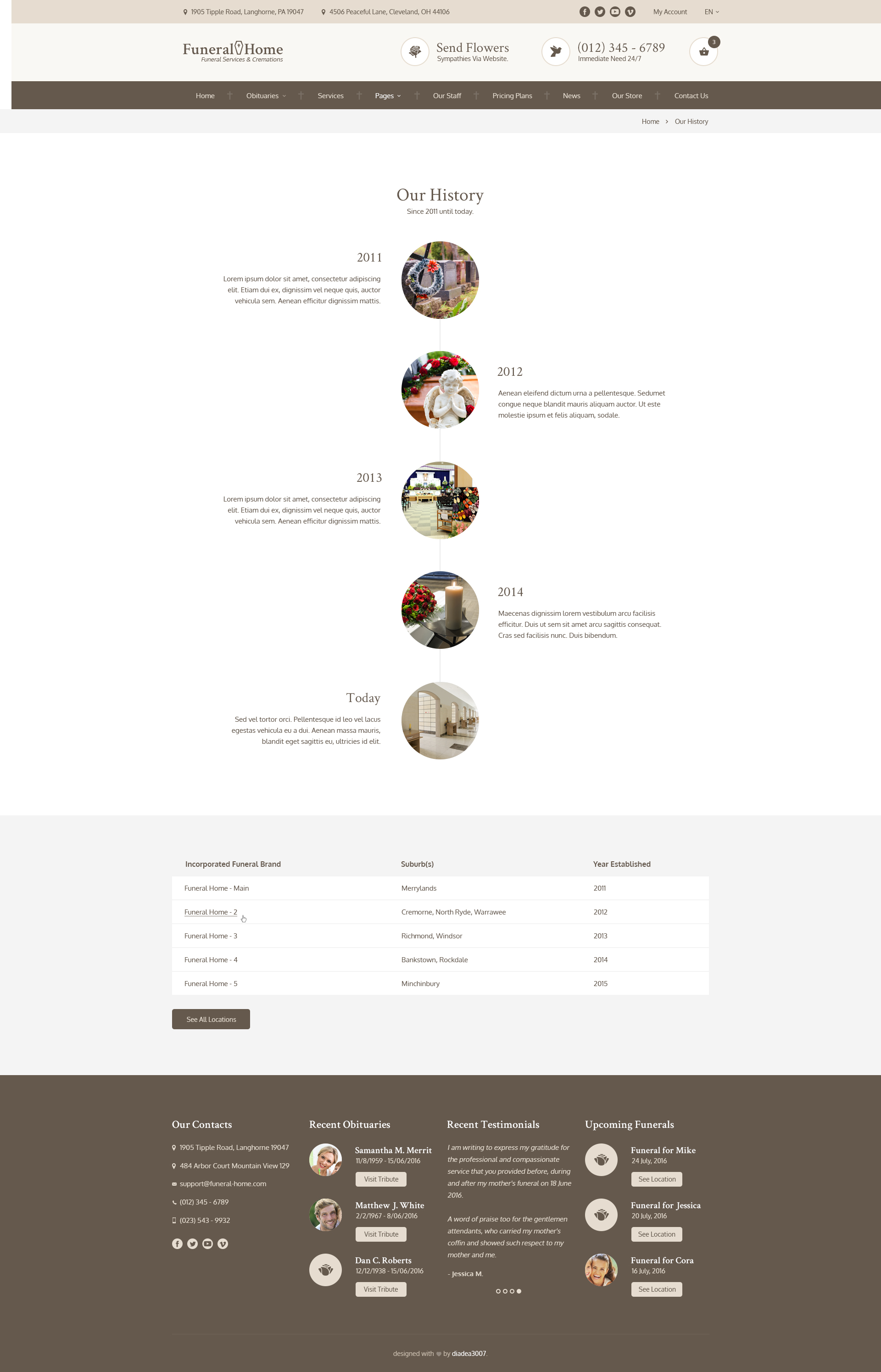 funeral information template