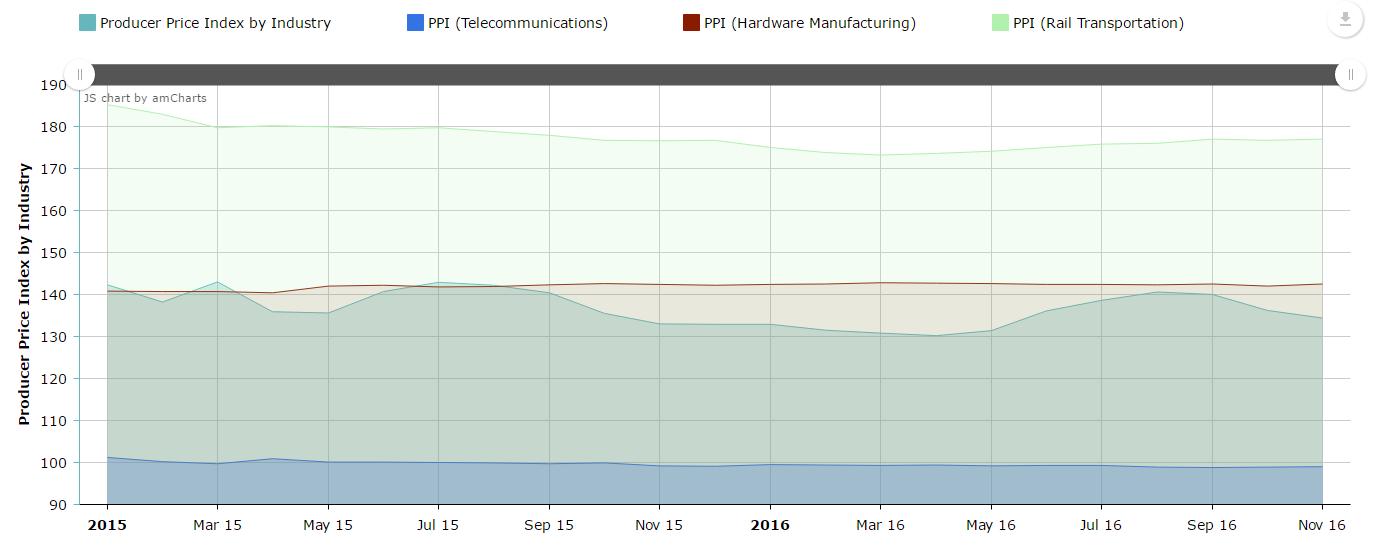 Interactive Financial Charts   WordPress Plugin