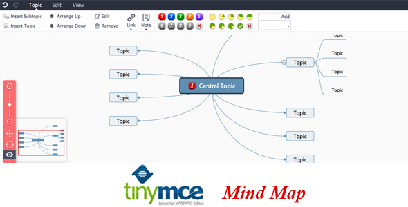 TinyMCE4 MindMap Editor - CodeCanyon Item for Sale