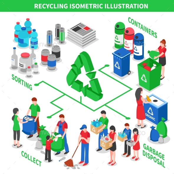 Garbage Recycling Isometric Concept - Conceptual Vectors