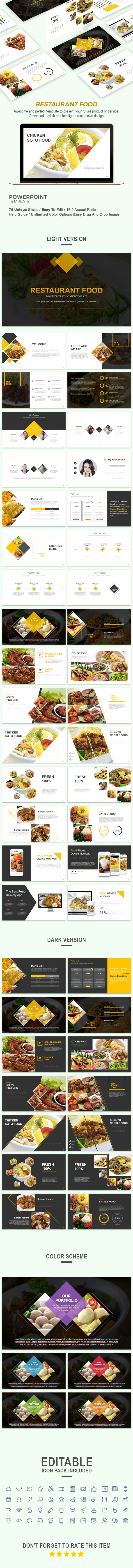 Restaurant Food Presentation Template By RRgraph GraphicRiver - Best of powerpoint food themes scheme