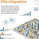 City Infographics - GraphicRiver Item for Sale