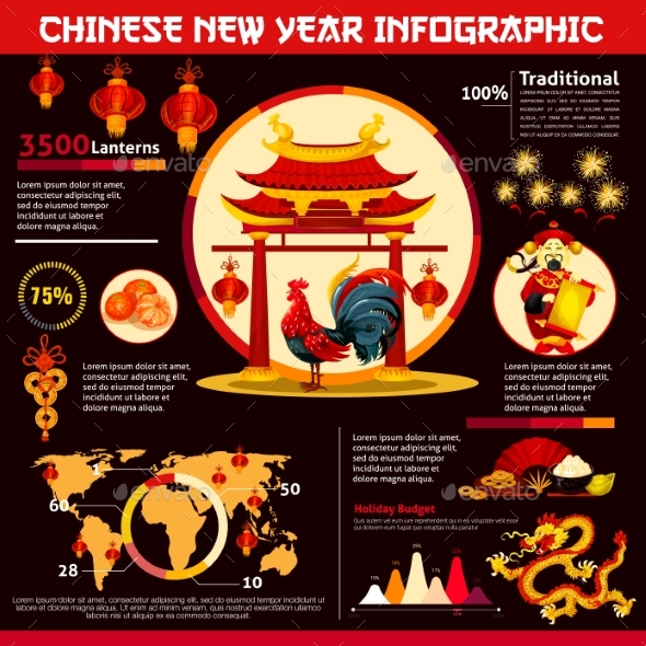 Chinese New Year Infographic with Zodiac Rooster - Miscellaneous Seasons/Holidays