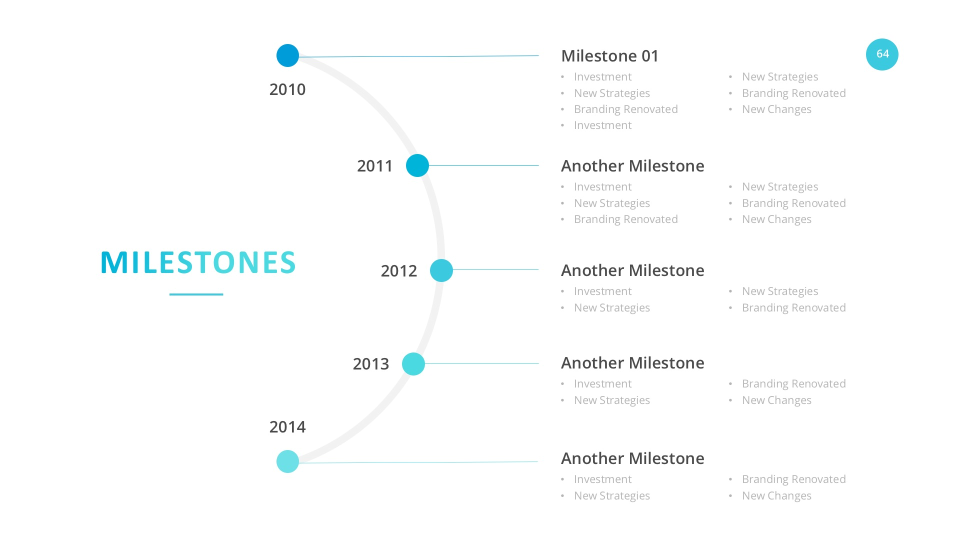 startup milestone template.html