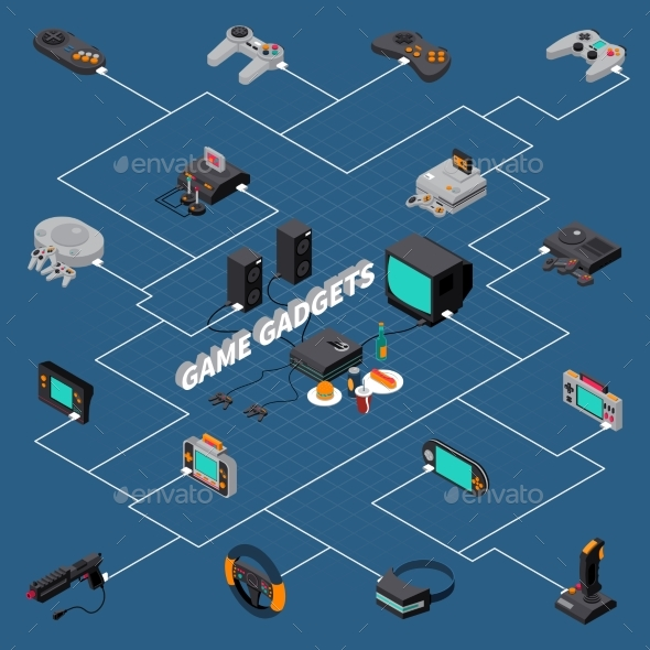 Game Gadgets Isometric Flowchart - Miscellaneous Vectors
