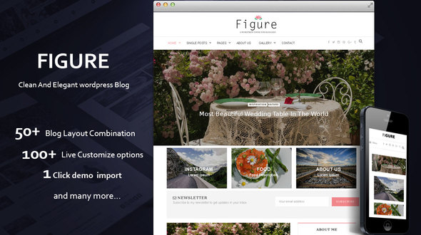 Figure – Blog / Magazine WordPress Blog Theme