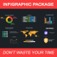 Infographic Package - VideoHive Item for Sale