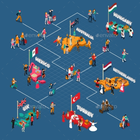 Travel People Isometric Flowchart - People Characters