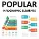Popular Infographics Elements - GraphicRiver Item for Sale