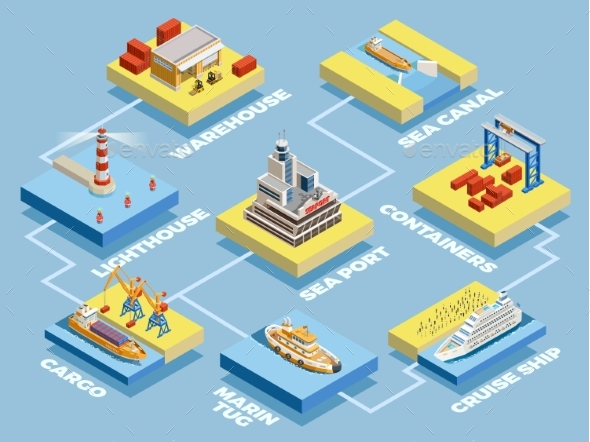 Seaport Isometric Elements Collection - Abstract Conceptual