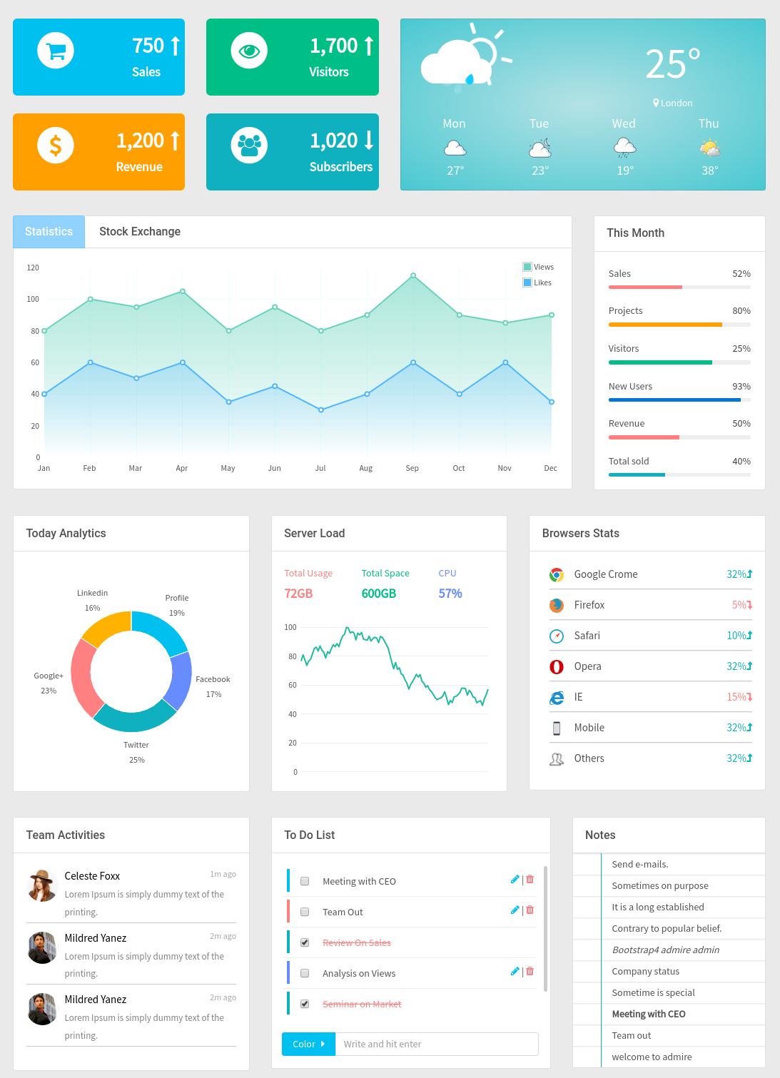 Admire - Bootstrap 4 Admin + Laravel Template by jyostna | ThemeForest