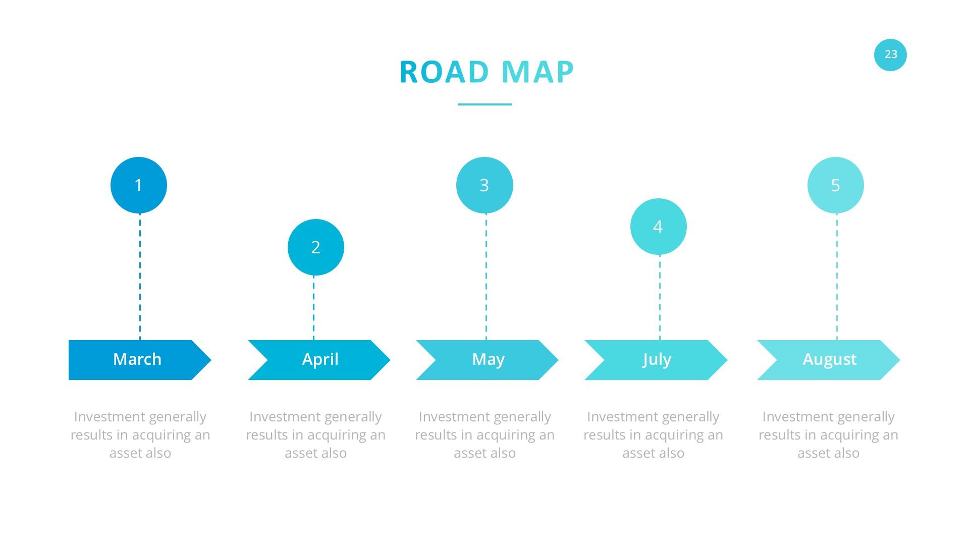 Startup Company Pitch Deck Keynote Template By Slidefusion - Keynote roadmap template