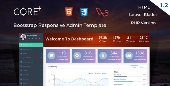 Core Plus Laravel Admin Template Spark Skin
