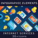 Intermet Infographic set - GraphicRiver Item for Sale