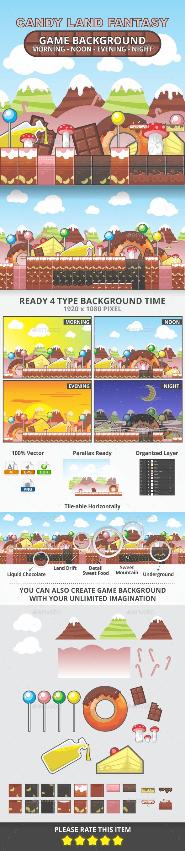 Candy Land Fantasy Game Background - Backgrounds Game Assets