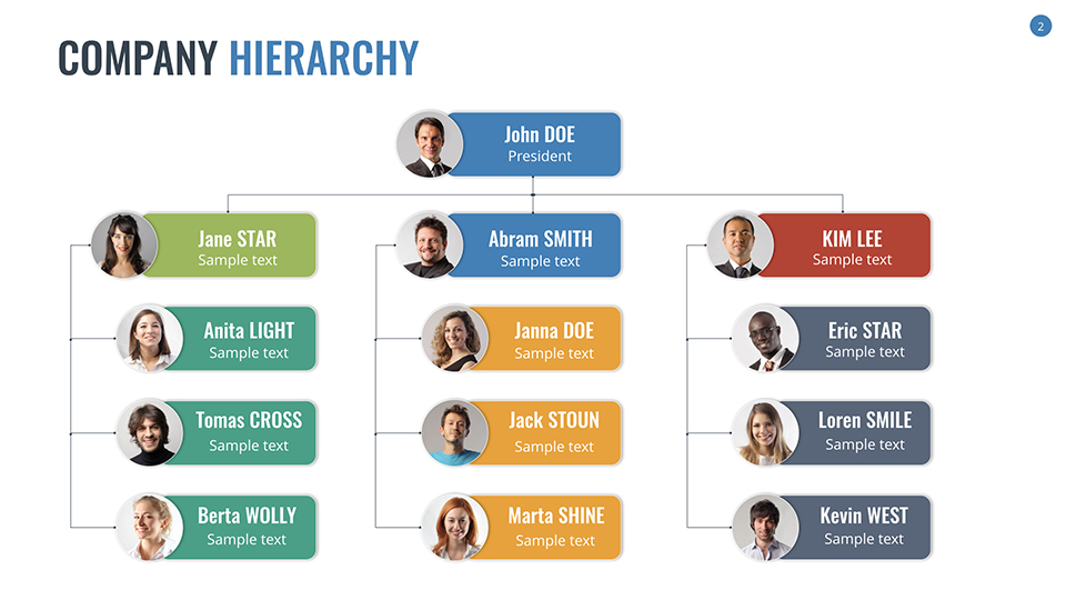 Organizational chart and hierarchy keynote template by sananik 001eg accmission Images
