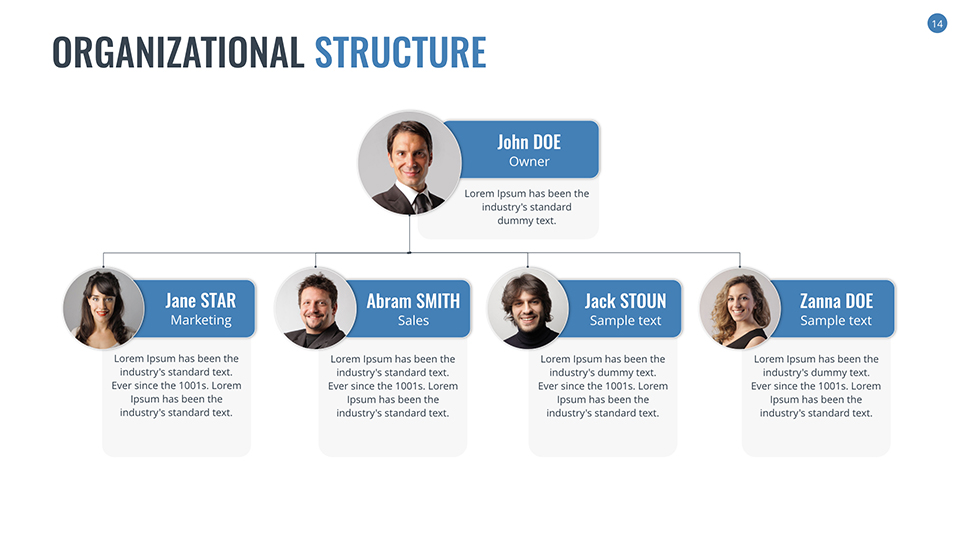 Organizational Chart And Hierarchy Keynote Template By SanaNik - Online org chart template
