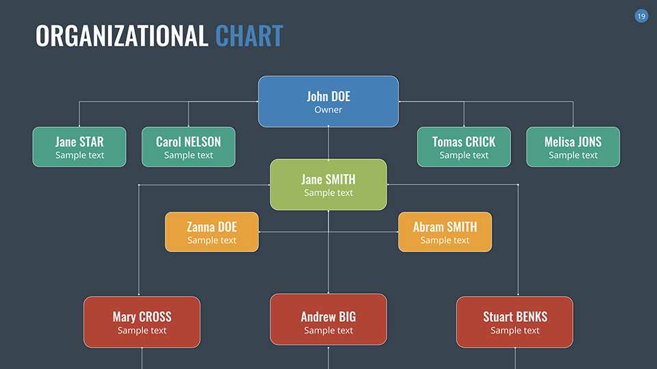 Organizational Chart And Hierarchy Keynote Template By Sananik